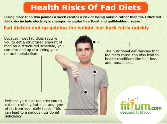 An information sheet about the health risks of fad diets